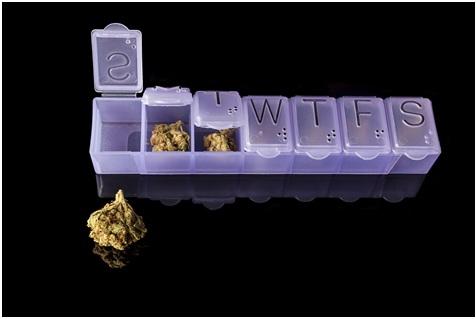 2 Dosage