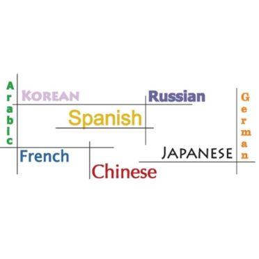 Translation Services Agency Calgary